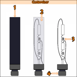 Cartomizer